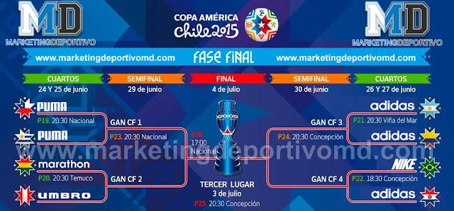 Puma amenaza a adidas en la Copa América