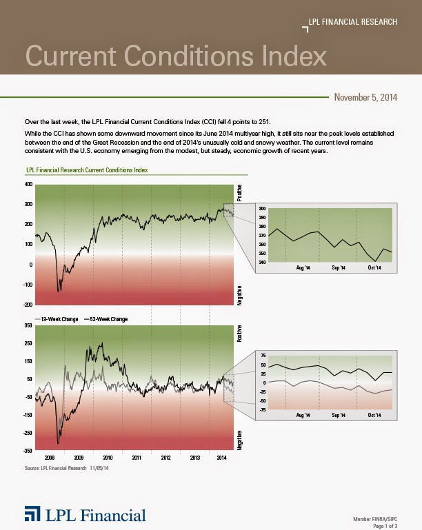 November 5th, 2014 - Current Conditions Index - LPL Financial Research