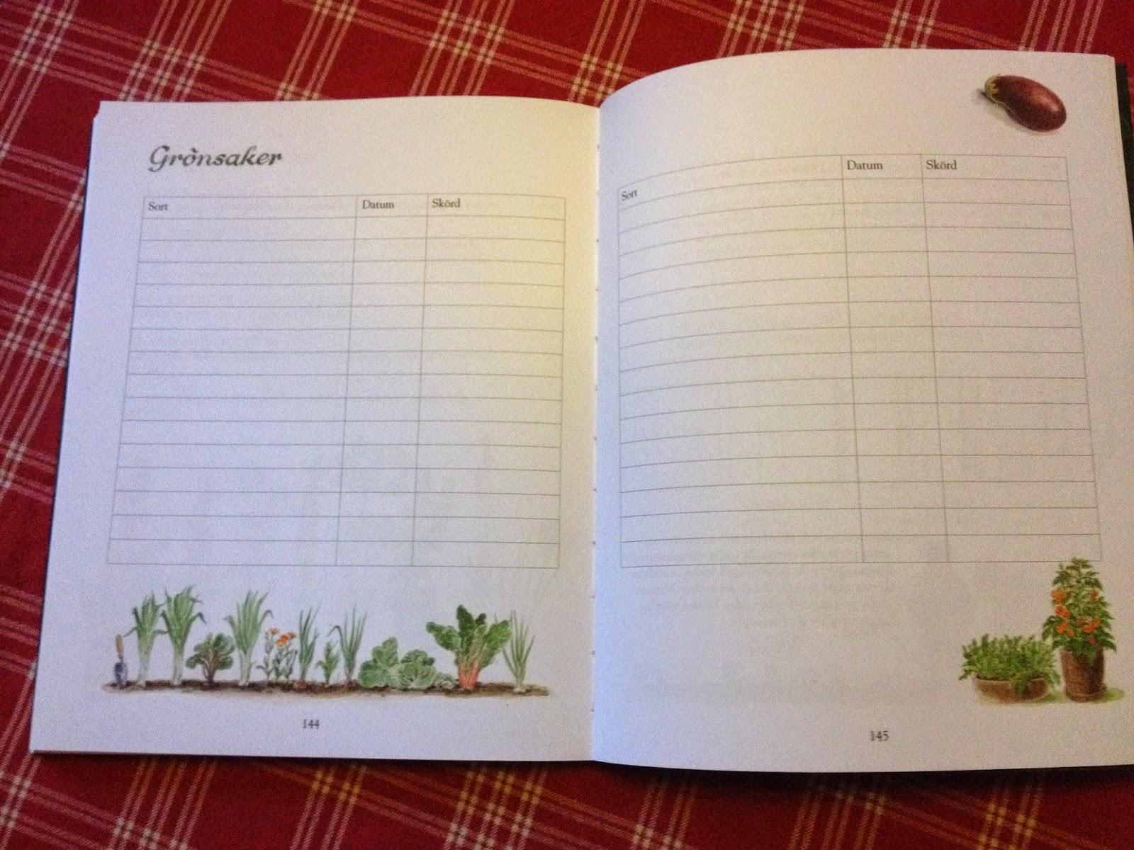 Trädgårdsdesign made by petra: Äntligen en trädgårdskalender som ...