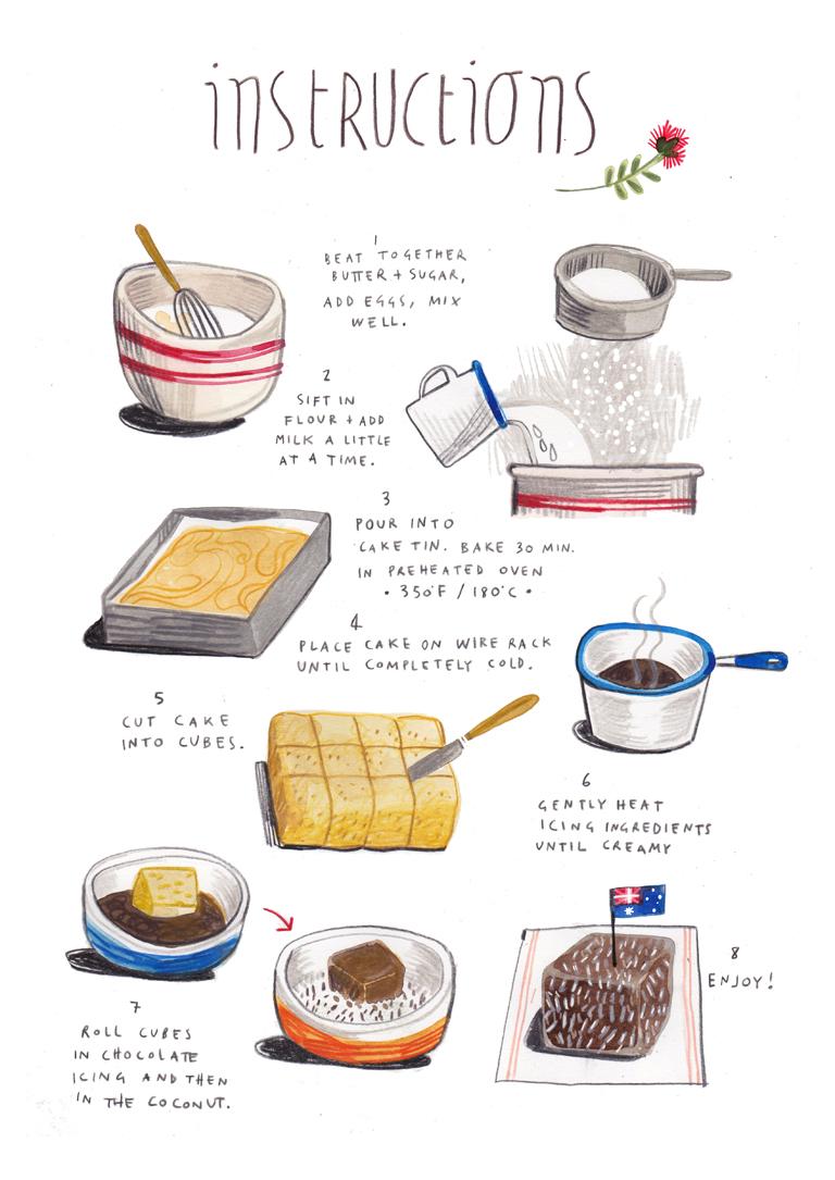 Instructions How To Make A Sponge Cake