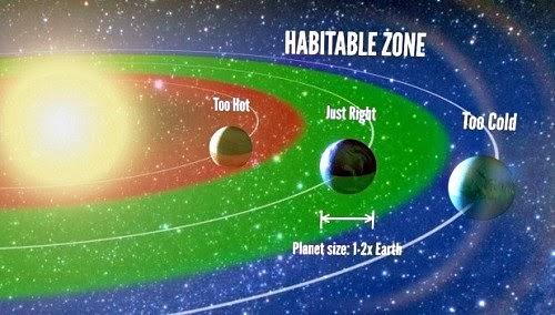 millones de planetas como la Tierra