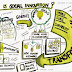 Innovación social digital