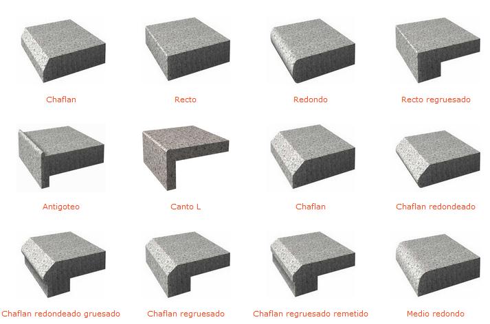 M rmoles mu oz tipos de cantos en encimeras for Diferentes tipos de marmol