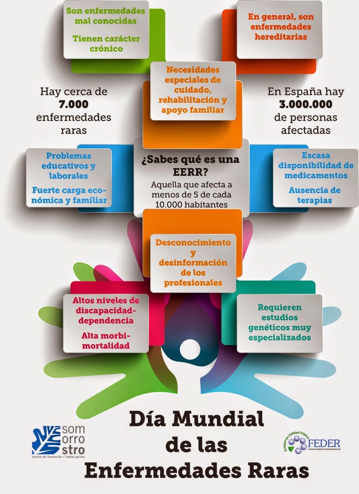 http://cfsomorrostro.blogspot.com.es/2015/02/hay-un-gesto-que-lo-cambia-todo.html
