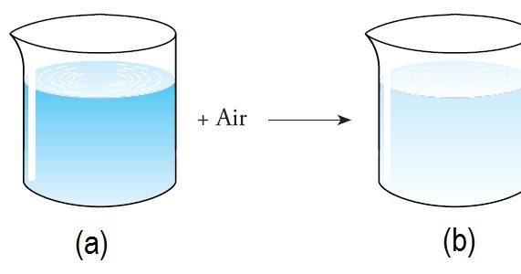 Pengertian laju reaksi kimia rumus contoh soal faktor faktor yang pengertian laju reaksi kimia rumus contoh soal faktor faktor yang mempengaruhi orde praktikum pembahasan grafik katalis persamaan ccuart Image collections
