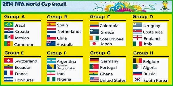 Blog da Teacher Leila: World Cup