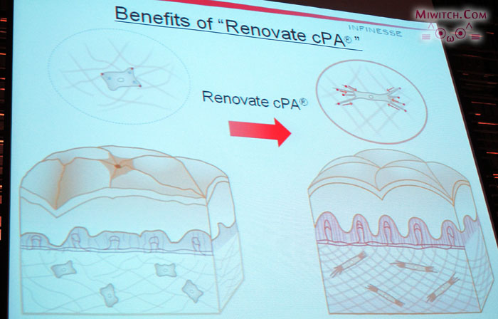 Albion Infinesse Benefits of Renovate cPA