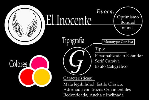 El Inocente. Arquetipos de Marca.Gulliveria Comunicación