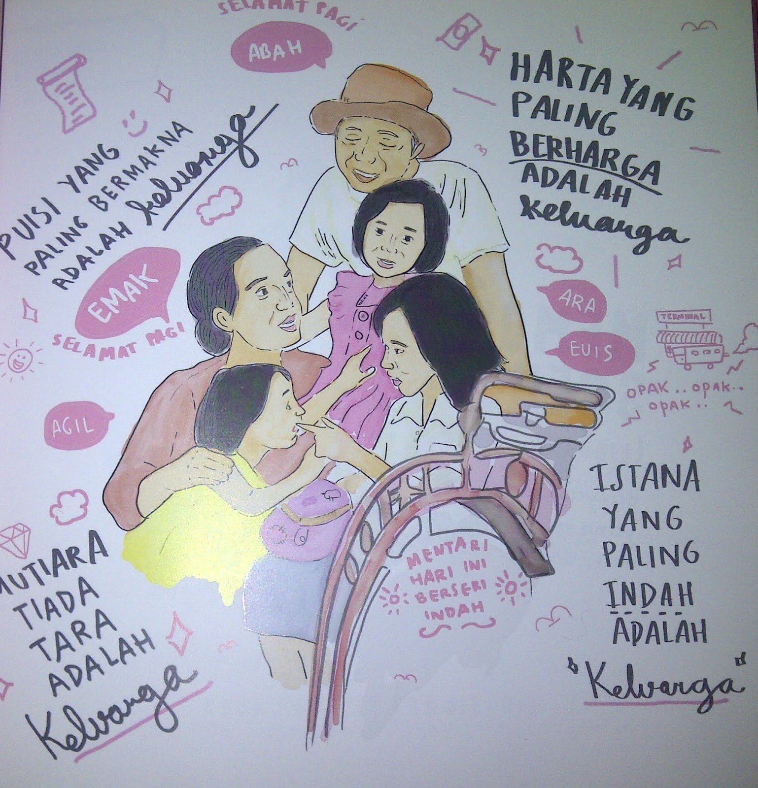 Ilustrasi Keluarga Cemara. ( Foto: wijayanti.blog.ugm.ac.id )