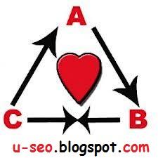 tips Cinta Segitiga,tips menghadapi cinta segitiga,tips mengatasi cinta segitiga