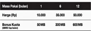 Daftar Harga Paket Internet 3 AON