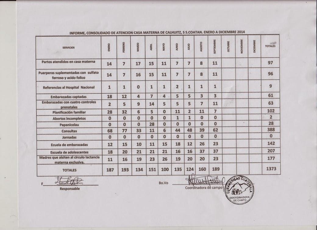 Producción 2013, CASA MATERNA CALHUITZ