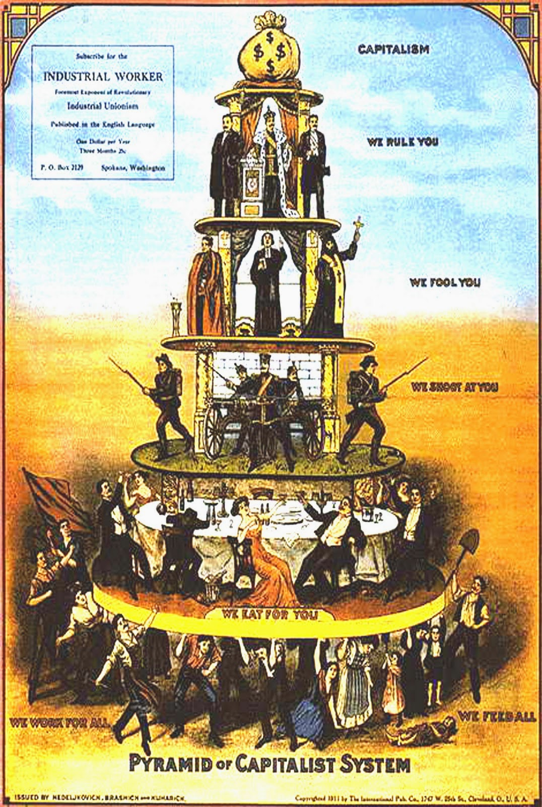capitalism and views of karl marx All of this suggests that the central strand in marx's thought—his critique of capitalism as a system hobsbawm grimly views a world ideas of karl marx 20.