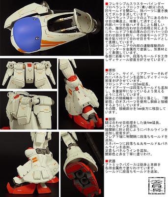 HGUC 1/144 RX-78GP02 Gundam