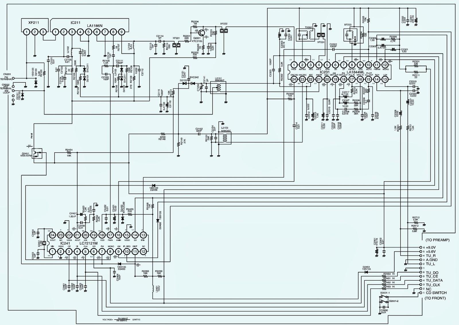 Fabulous Sanyo Golf Cart Wiring Diagram Wiring Diagram Wiring Digital Resources Anistprontobusorg