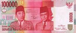 Nama Negara Dan Mata Uangnya