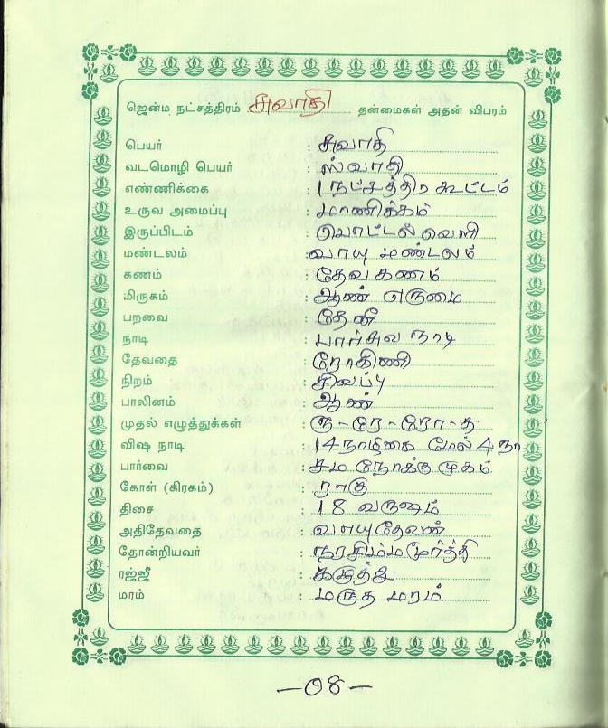 Jathagam from date of birth in tamil online in Perth