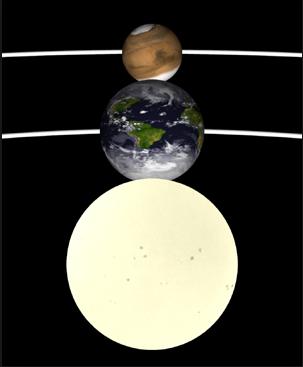 दो ग्रहों की युति के फल और उनके परिणाम