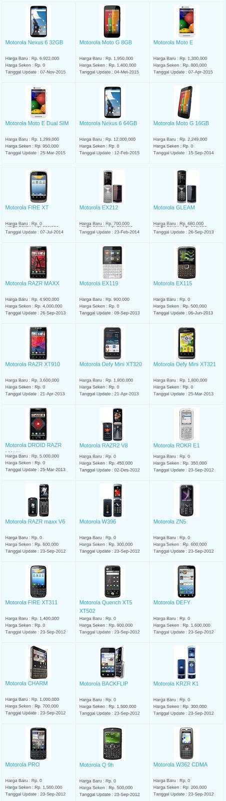 Daftar Harga Hp Motorola Desember 2015
