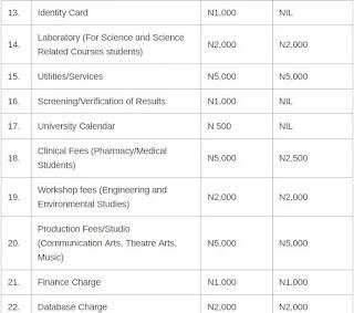 University of UYO school fees for freshers