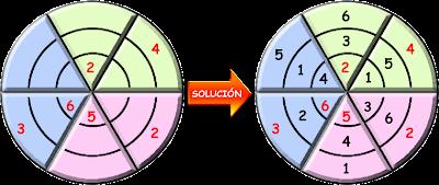 Sudoku Circular, Sudoku en diana