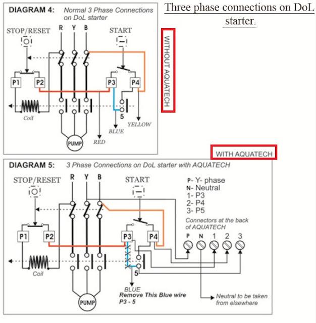 3 Phase Dol Wiring Diagram