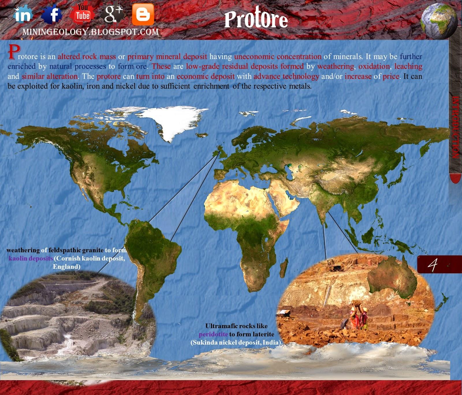 Protore