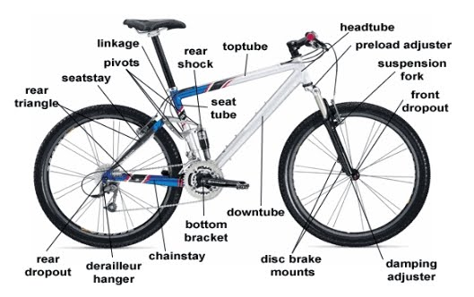 Group Rivers furthermore Mountain Bike Anatomy in addition Basics00 likewise Image Stock Diagramme En Baisse Image337001 additionally Visual  munication. on downhill diagram