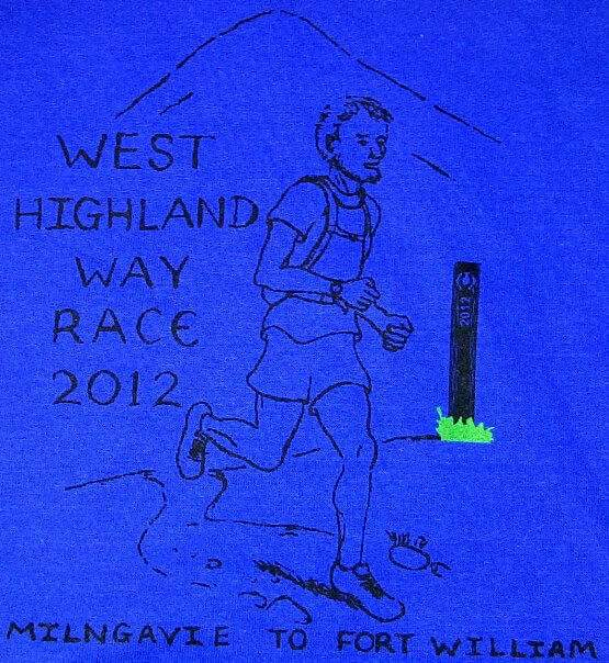 West Highland Way Race