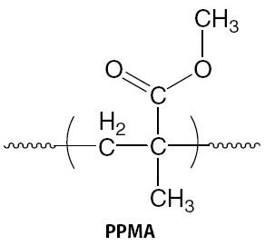 Struktur kimia PPMA Polimetilmetakrilat