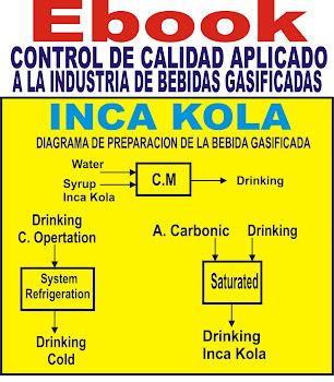 VENTA EBOOK CONTROL DE CALIDAD APLICADO A LAS BEBIDAS GASIFICADAS - 2da Edición 2011