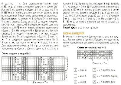 http://www.vyazemsami.ru// Платье зеленого цвета Описание Схема