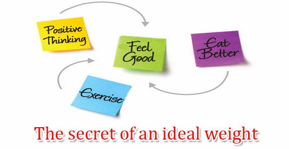 secret of an ideal weight