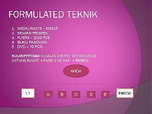 FORMULATED TEKNIK