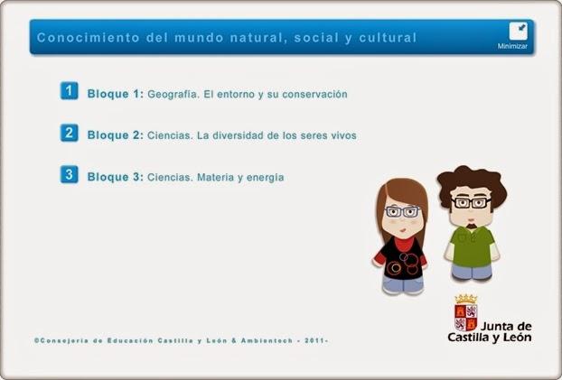 http://www.educa.jcyl.es/educacyl/cm/gallery/recursos_ambientech/conocimiento_medio_5p/indice_cyl.html
