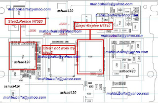 nokia x3-02 network
