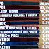 Ballarò: Sondaggio sulle intenzioni di voto degli italiani dopo il referendum