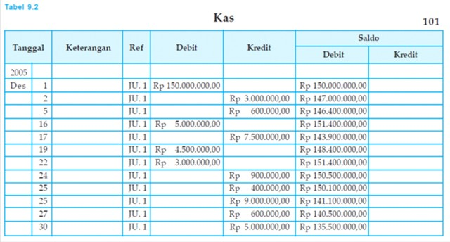 Contoh Email Permintaan Kerja Sama Share The Knownledge