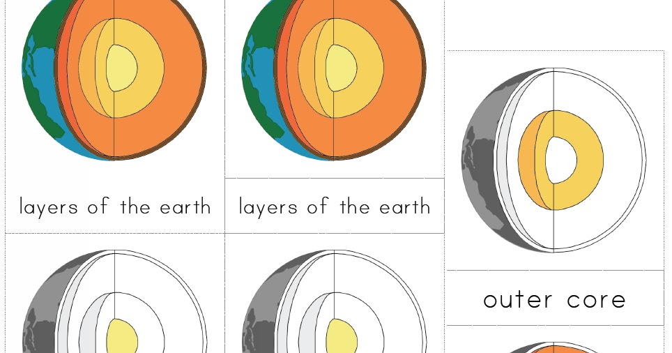 The Helpful Garden: Layers of the Earth Nomenclature Cards ...