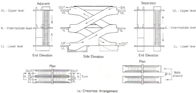 Escalator in crisscross arrangement