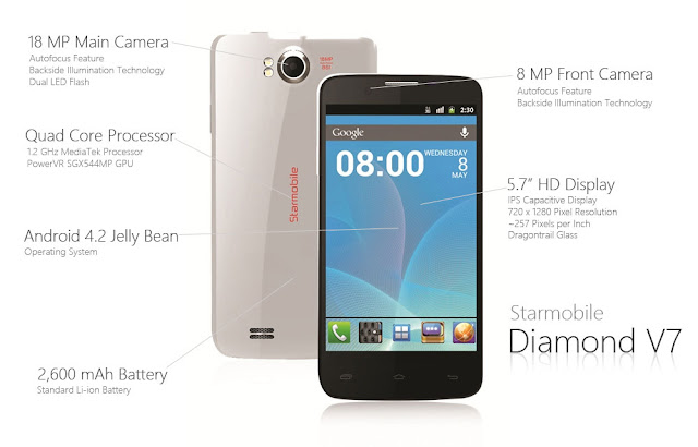 Starmobile Diamond V7 with its jaw dropping set of specs. Diamond V7 features a scratch resistant high definition 5.7 inch display powered by a 1.2 GHz quad core processor and offers 18 MP rear camera and 8 MP front camera both with BSI technology.