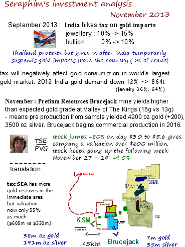 gold mining, gold mines in canada, seabridge gold, pretium resources, silver mines, largest gold mine, molybdenum, brucejack, ksm, kerr sulphurets mitchell, distance, geography, mining, exploration, british columbia, snowfield gold mine, snowfield, silver mining, gold stocks, gold tax, india, gold imports,