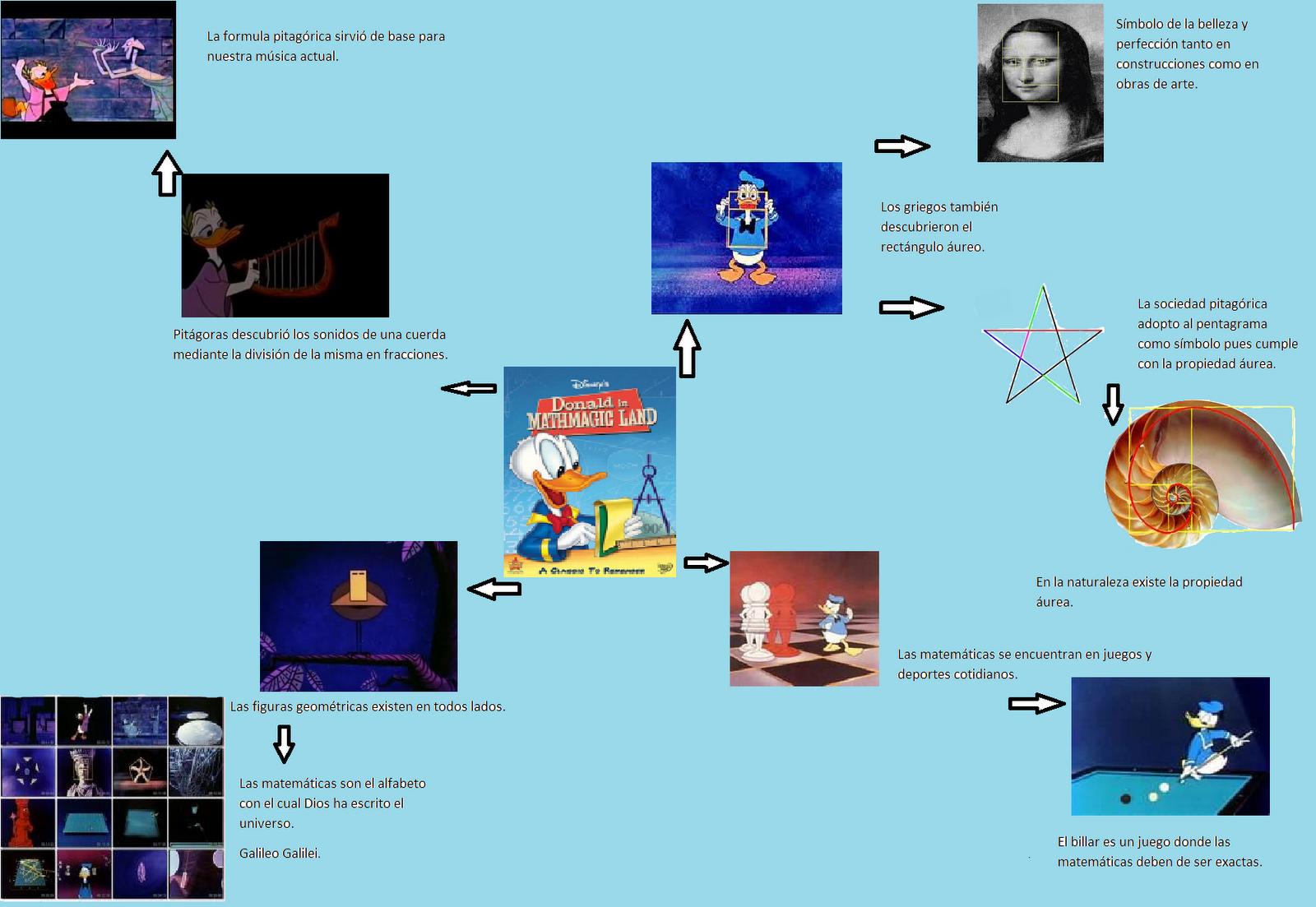 el billar y las matematicas: