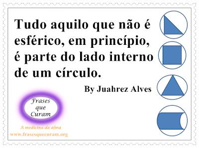 Lado interno de um círculo