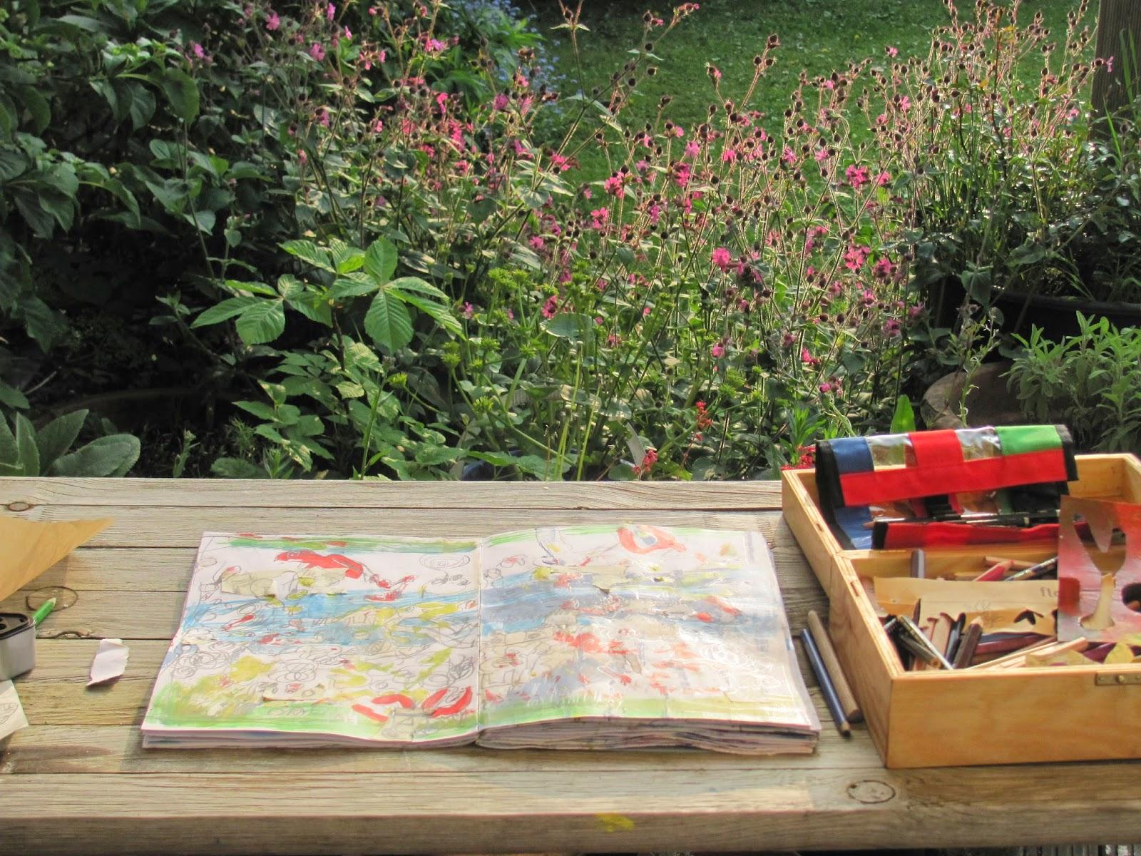 Notizen aus dem bleistiftland im garten zeichnen - Garten zeichnen ...