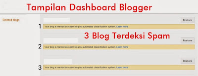 Blog Terdeteksi Spam oleh Automated Spam Classification System