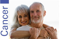 Penyakit Kanker Prostat Gambar Penyakit Kanker Prostat