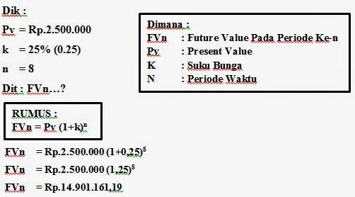 Eko Yuliyanto Tugas Softskill Analisis Laporan Keuangan Investasi