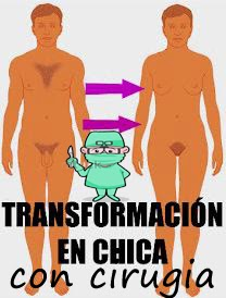 http://tgespana.blogspot.com.es/search/label/cambio%20de%20sexo%20por%20operaci%C3%B3n