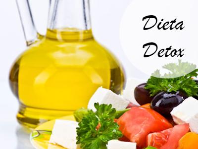 dieta detox, alimentazione sana, bere molta acqua, frullati, centrifugati